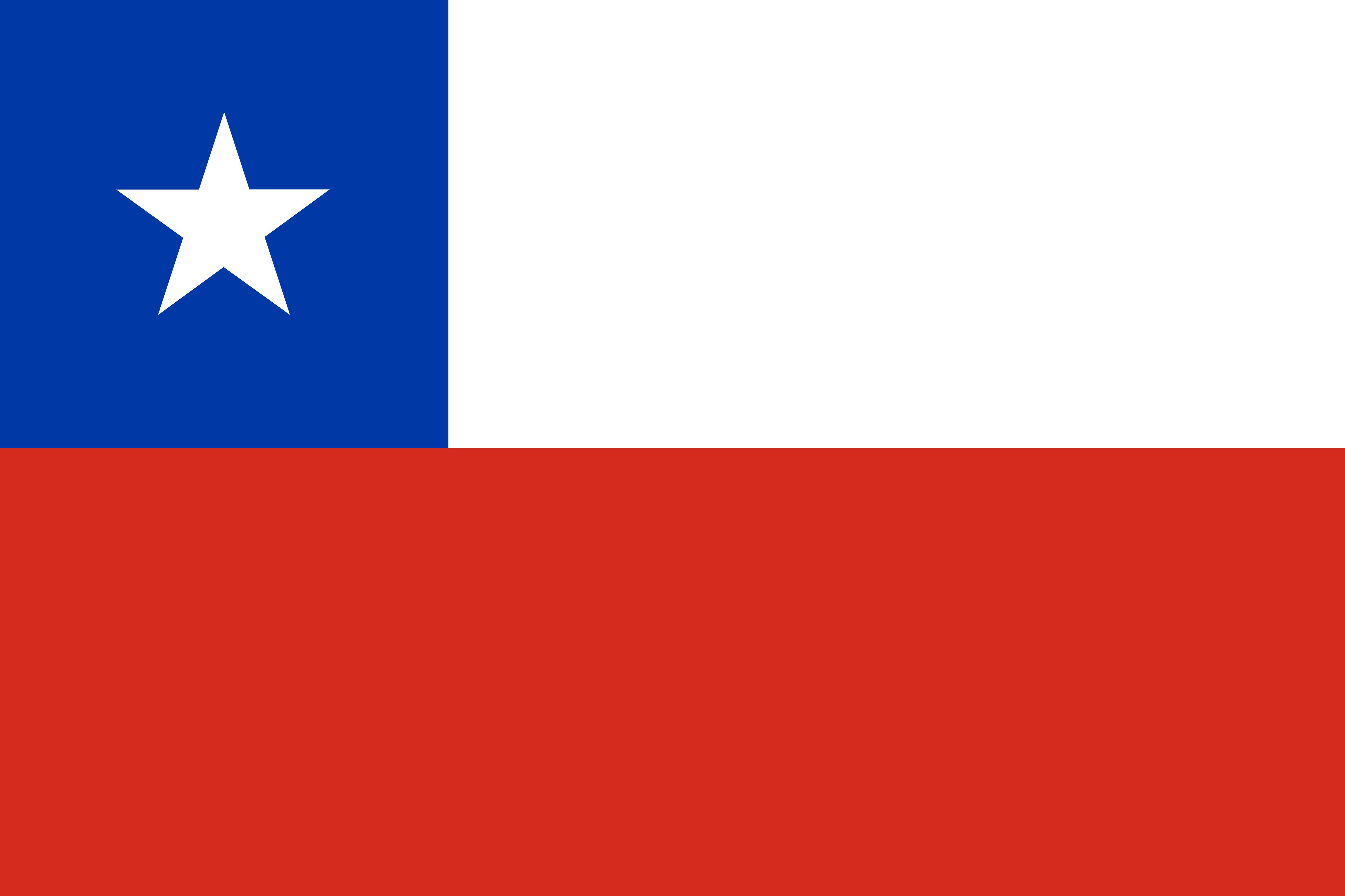 Chile Flag Colours
