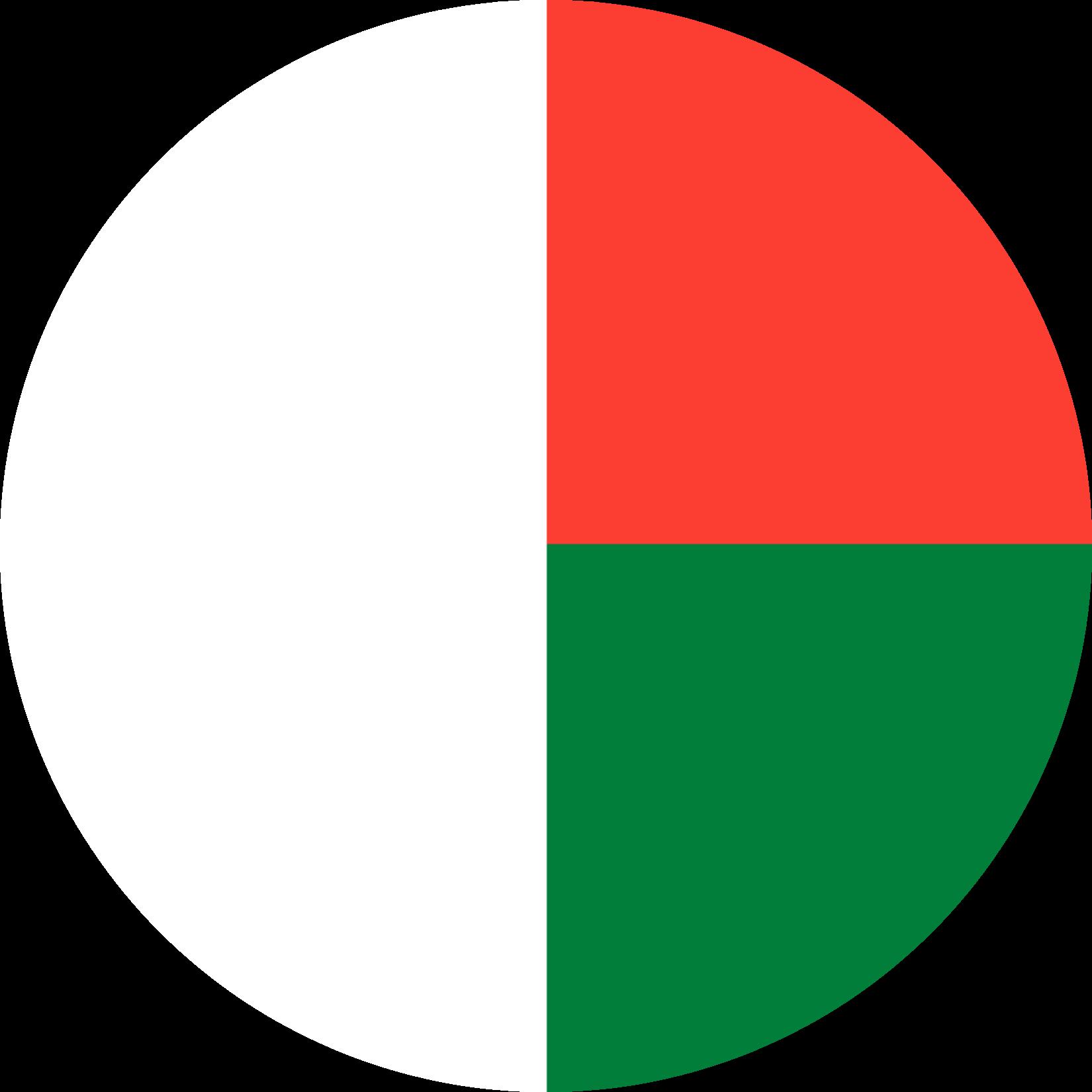 Madagascar Flag Emoji